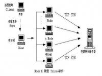 网站如何防御黑客攻击,避免被百度降权(干货)?