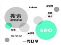 """枯叶SEO培训教程:如何把80楼""""网赚""""做到百度首页(共6集)!"""